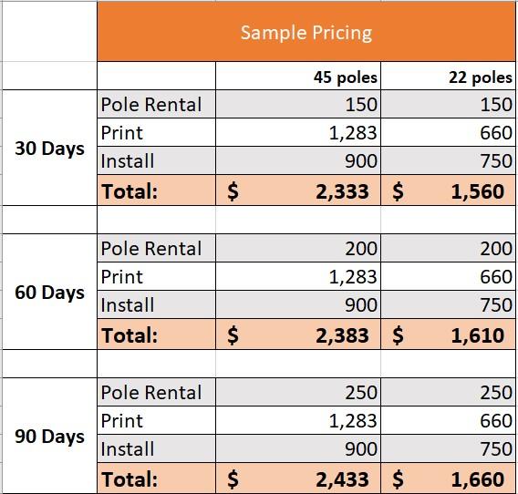 Banner Program Sample Pricing 2019