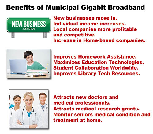 Benefits of broadband