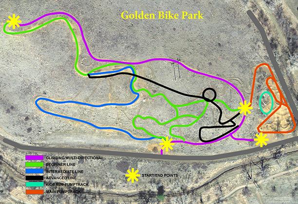 Golden Bike Park Map