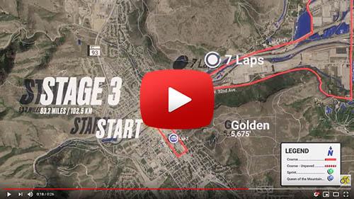 Colorado Classic Route