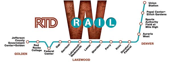 West Line Rail Stops