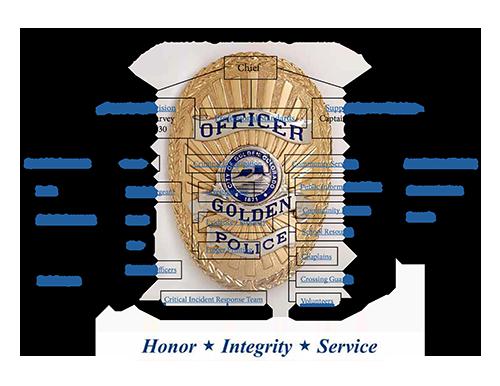 Police Org Chrt