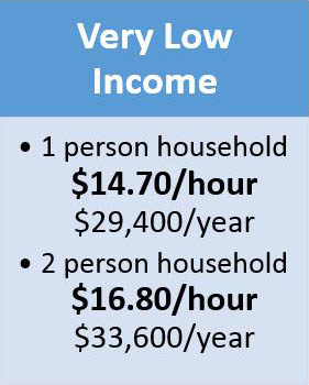 Very Low Income