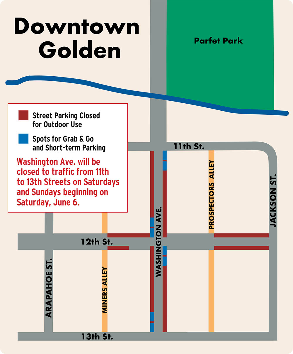 Downtown Parking Closures