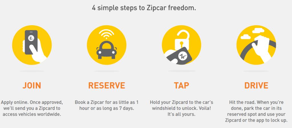 zipcar city of golden colorado. Black Bedroom Furniture Sets. Home Design Ideas