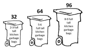 EDS Waste Containers